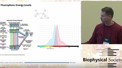 Biophysics 101 - Kieth Lidke
