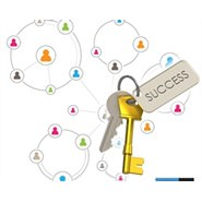 Networking and Personal Branding: Two Keys to Success - Webinar